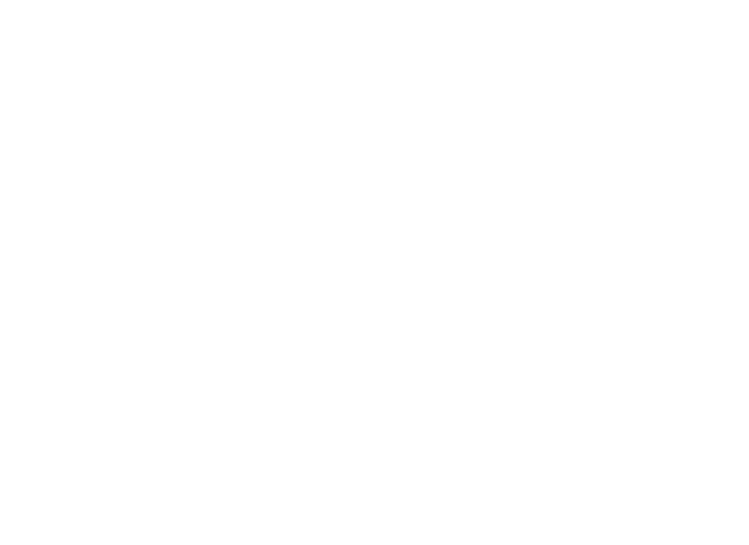 The Swell Kids