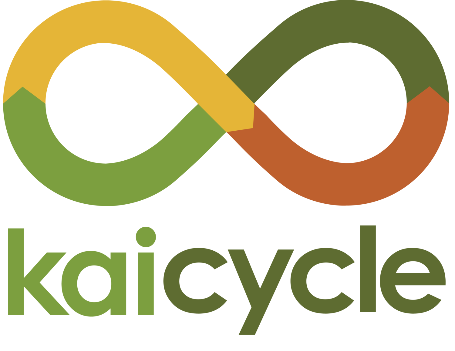 Kaicycle