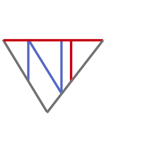 Naples Technology Ventures