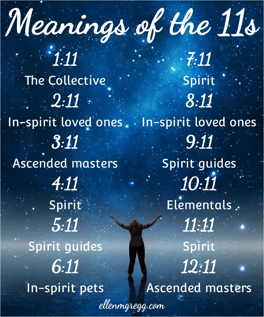 Meanings of the 11s ~ A post by Ellen M. Gregg :: Intuitive ~ #1111 #the11s #thesoulways