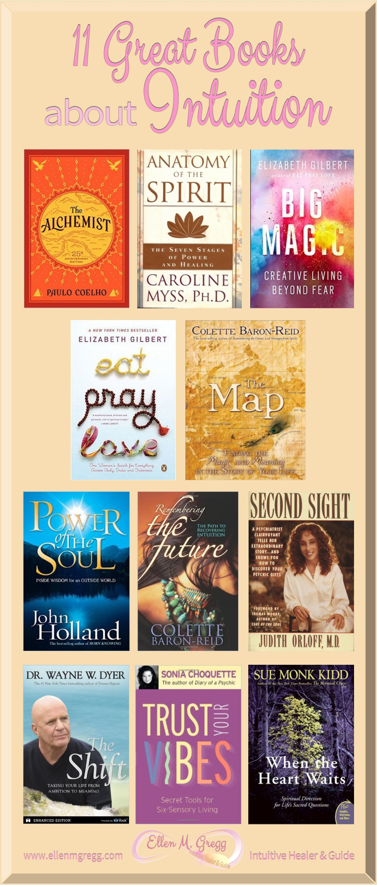 11 Great Books about Intuition ~ infographic | Some of the many. What are your favorites? | Ellen M. Gregg, Intuitive Healer & Guide
