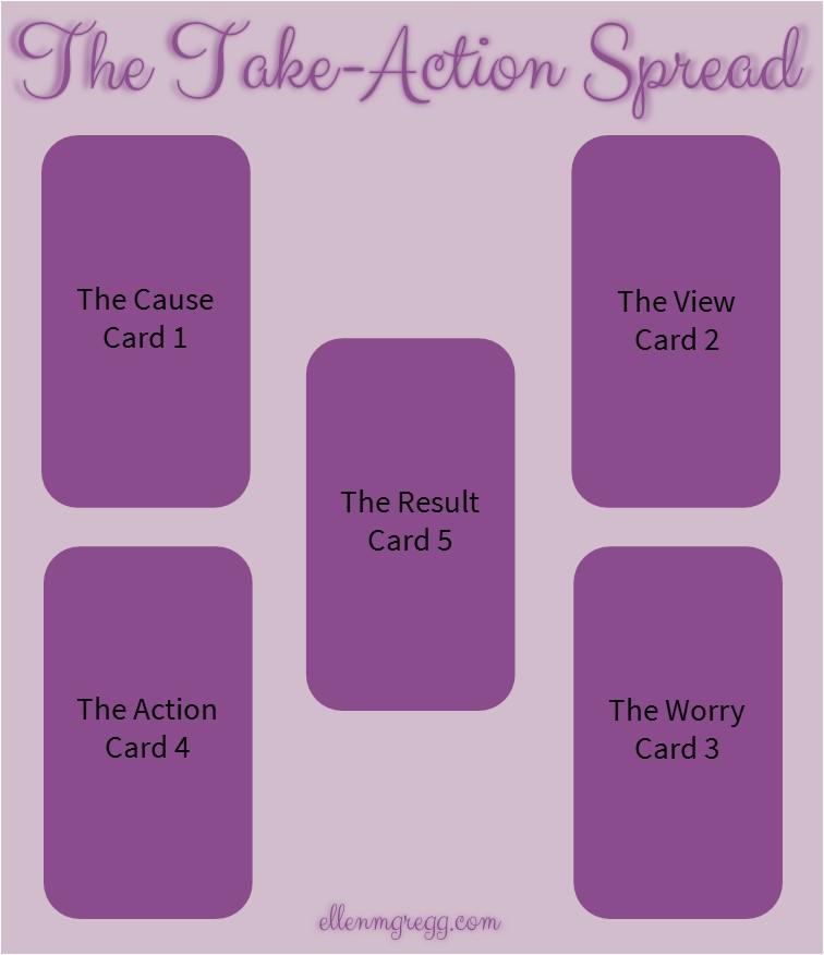 The Take-Action Spread   Intuitive Ellen ~ ellenmgregg.com