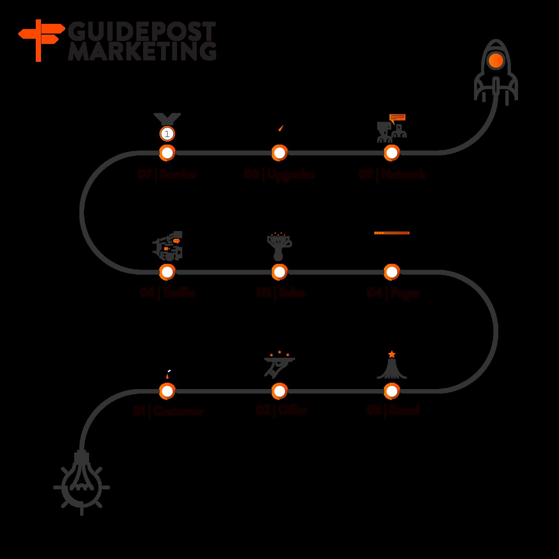 Process+Map-01.png