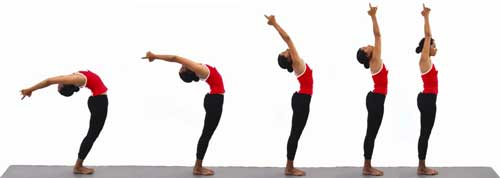 Image from:http://www.reddit.com/r/yoga/comments/1s1uuk/asana_of_the_week_standing_backbend_aka_upward/