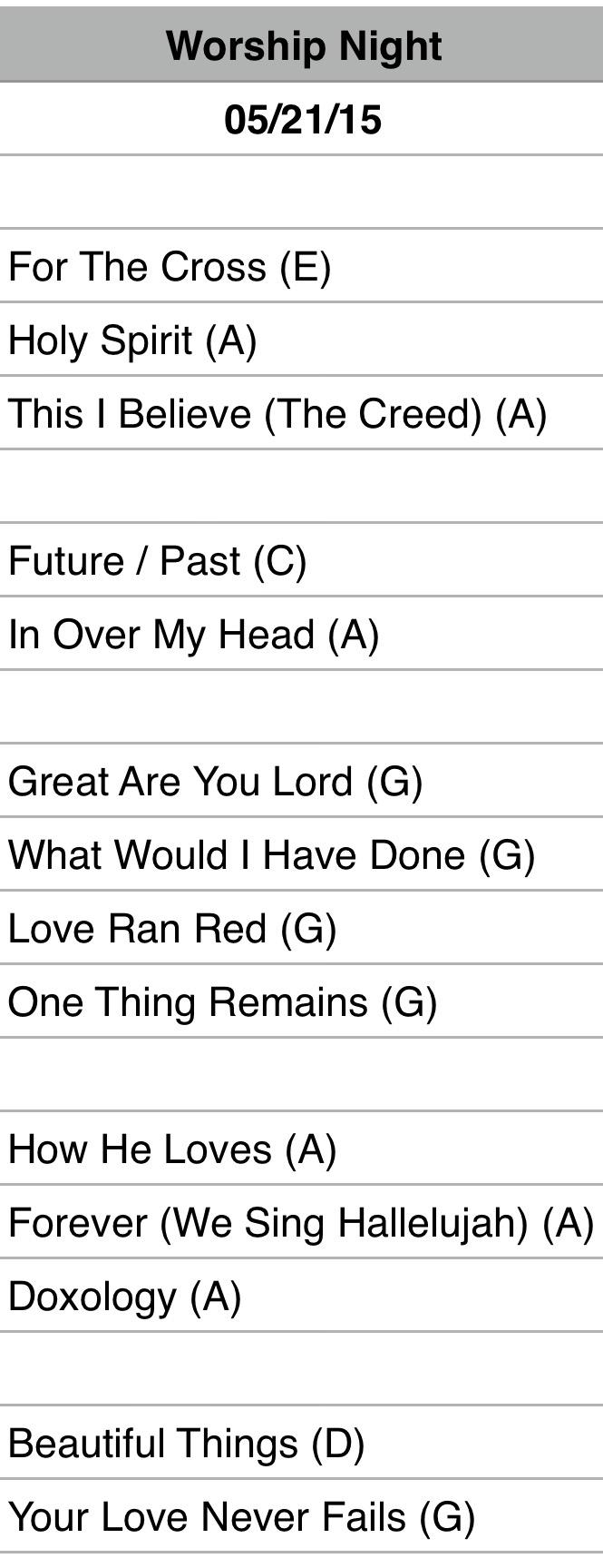 Worship Night Set List 052115