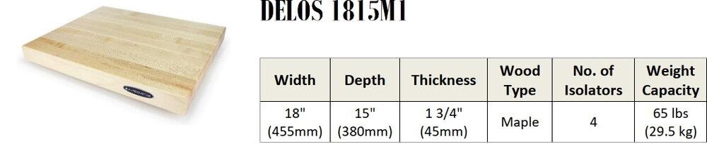 delos-1815m1-specs.jpg