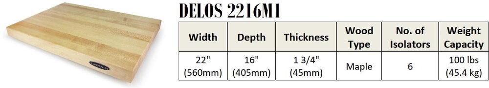 delos-2216m1-specs.jpg