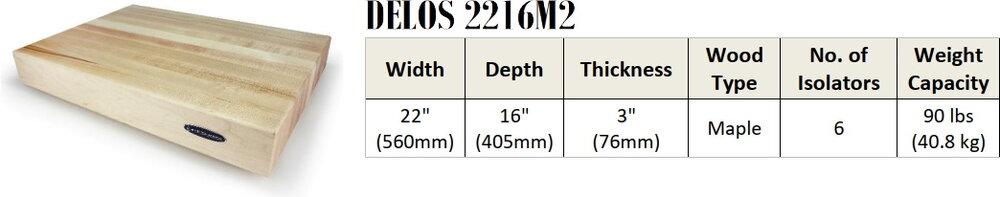 delos-2216m2-specs.jpg