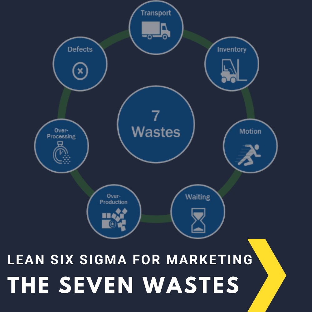 Seven Wastes in Lean Marketing