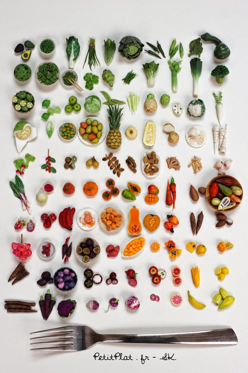 斯蒂芬妮·基尔格斯特(Stephanie Kilgast)制作的100天微型蔬菜和水果雕塑