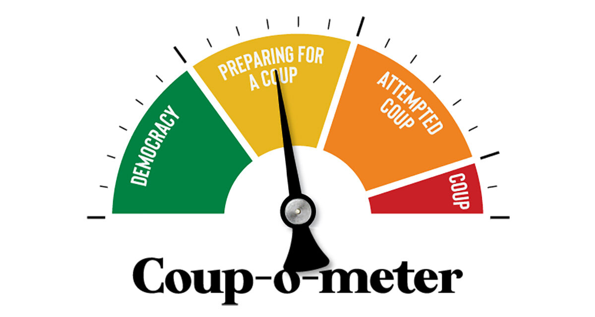 Is this a coup? Home of the Coup-o-meter