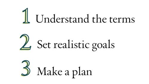 myn.goals.png