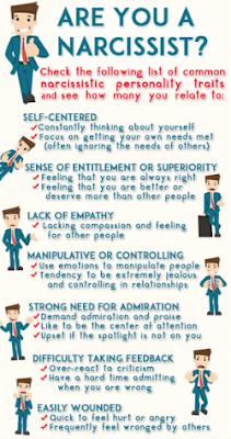 Personality disorder partner narcissistic Narcissistic Abuse: