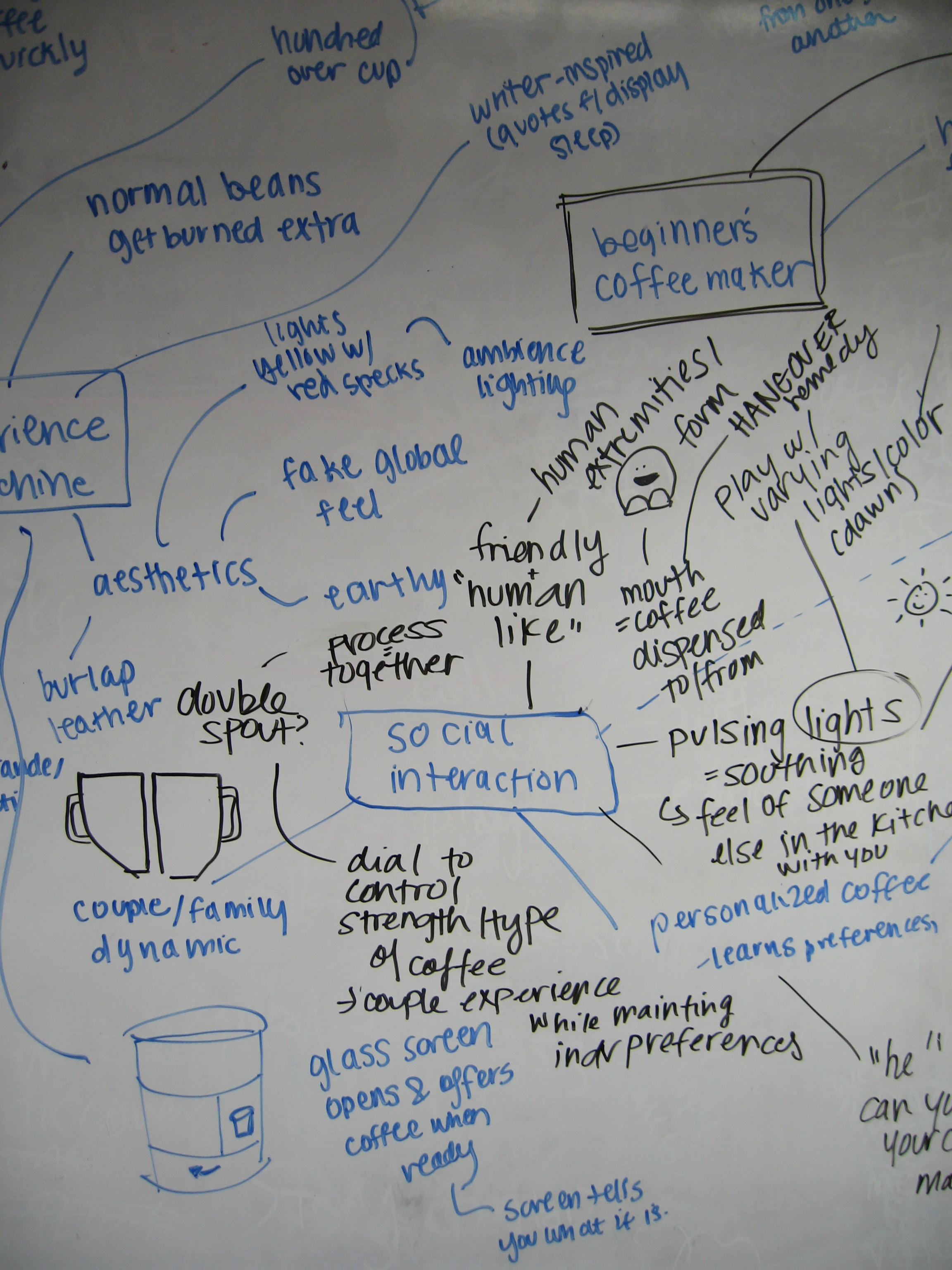 Whiteboarding coffeemaker concepts
