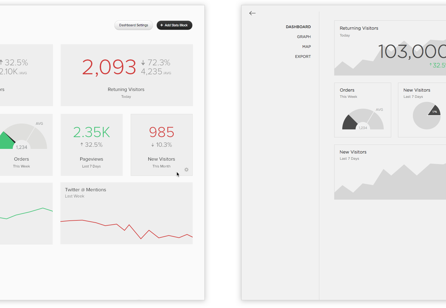 The dashboard in the Squarespace 6 UI on the left, and a concept for how it could fit in to version 7 on the right.