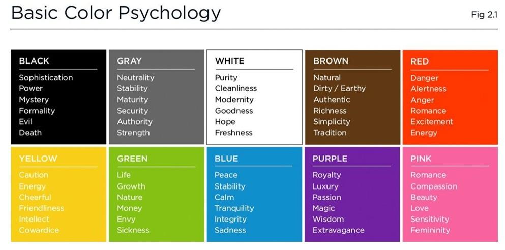 Basic Color Psychology.jpeg