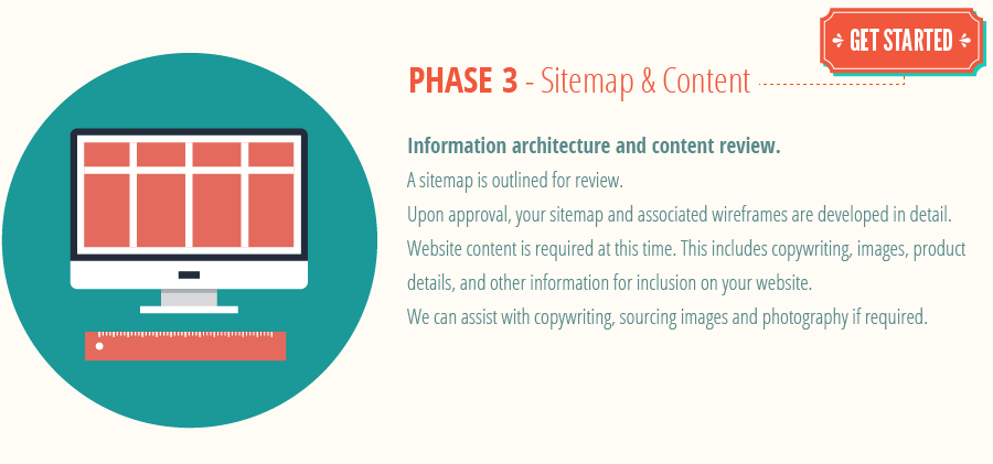 web-design-process_phase3-web-design-sitemap-content.png