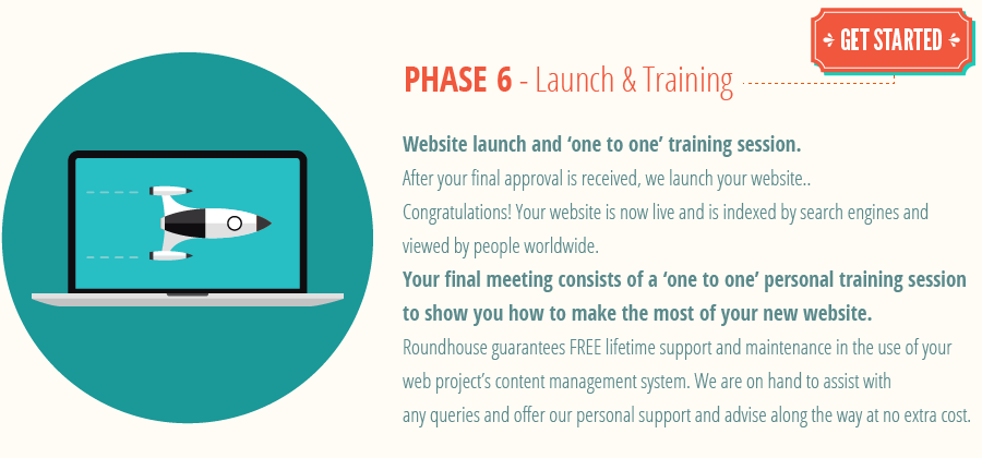 web-design-process_phase6-web-design-launch-training.png