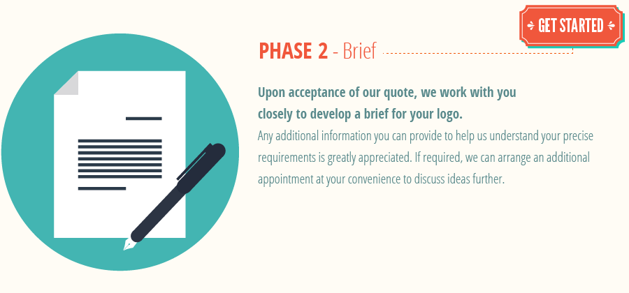 brand-logo-process_phase2-brand-logo-brief.png