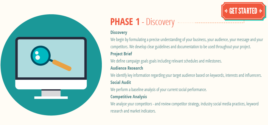 social-media-process_phase1-Social-Media-Discovery.png