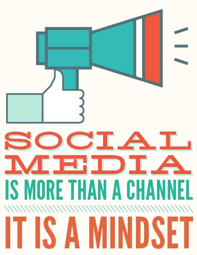Social media brisbane - social media marketing gold coast