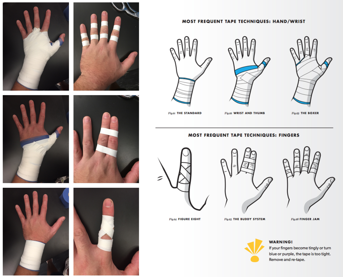 Ryan's taped hands for reference, then illustrated for the book.