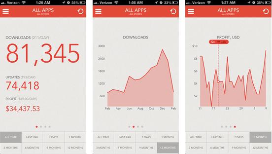 app-figures.png
