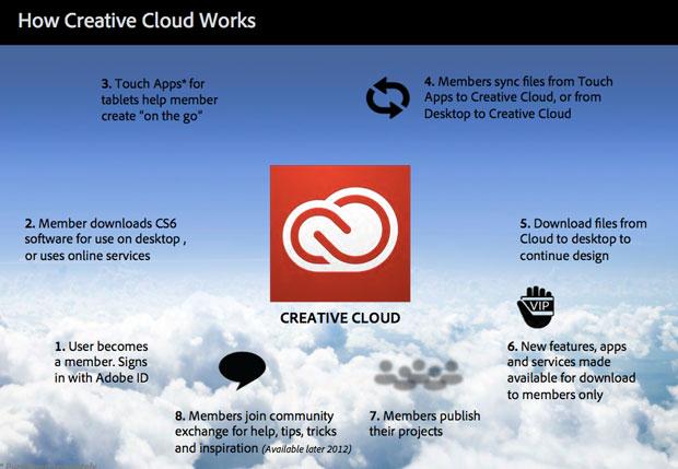 creative-cloud-explainer (1).jpg