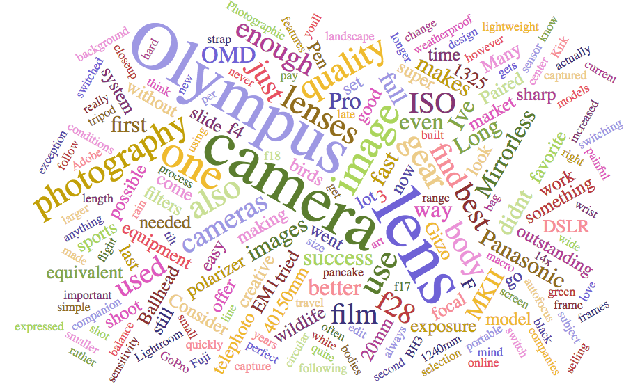 gear-word-cloud.png