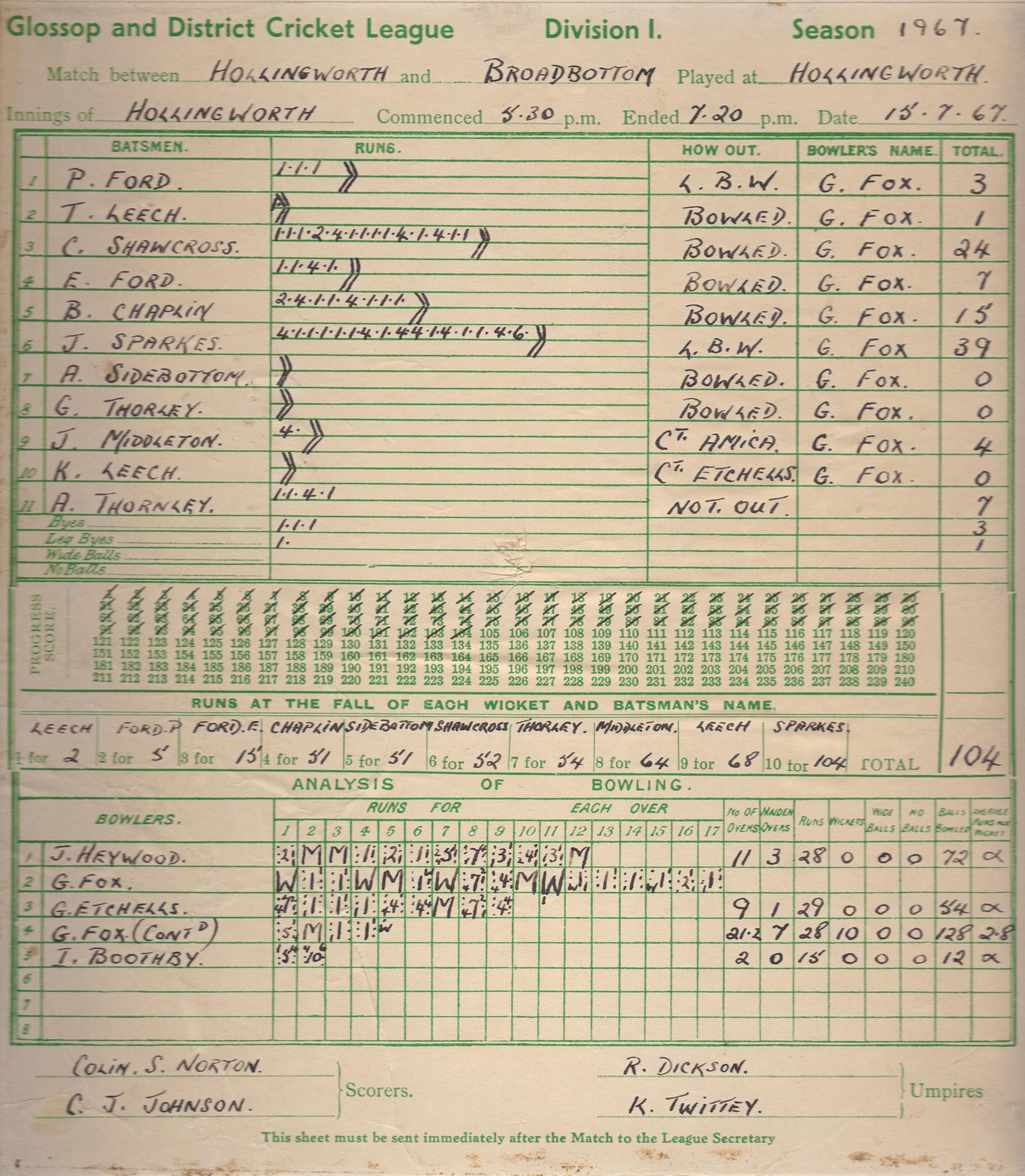 10 wickets in an innings, G. Fox 15th July 1967 vs Hollingworth