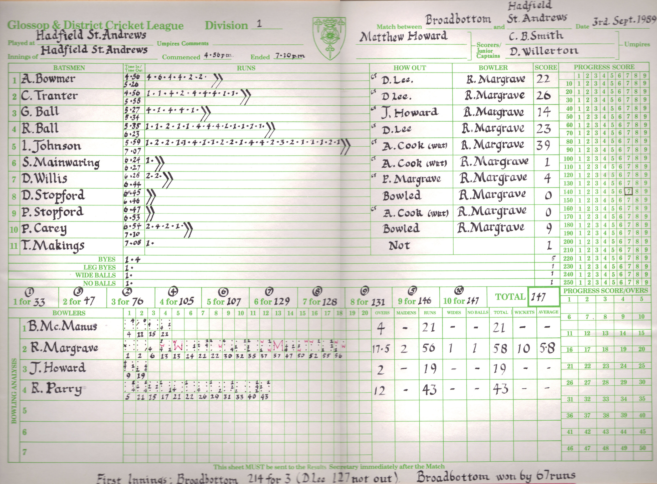 10 wickets in an innings, R. Margrave 3rd Sept, 1989 vs. Hadfield St. Andrews
