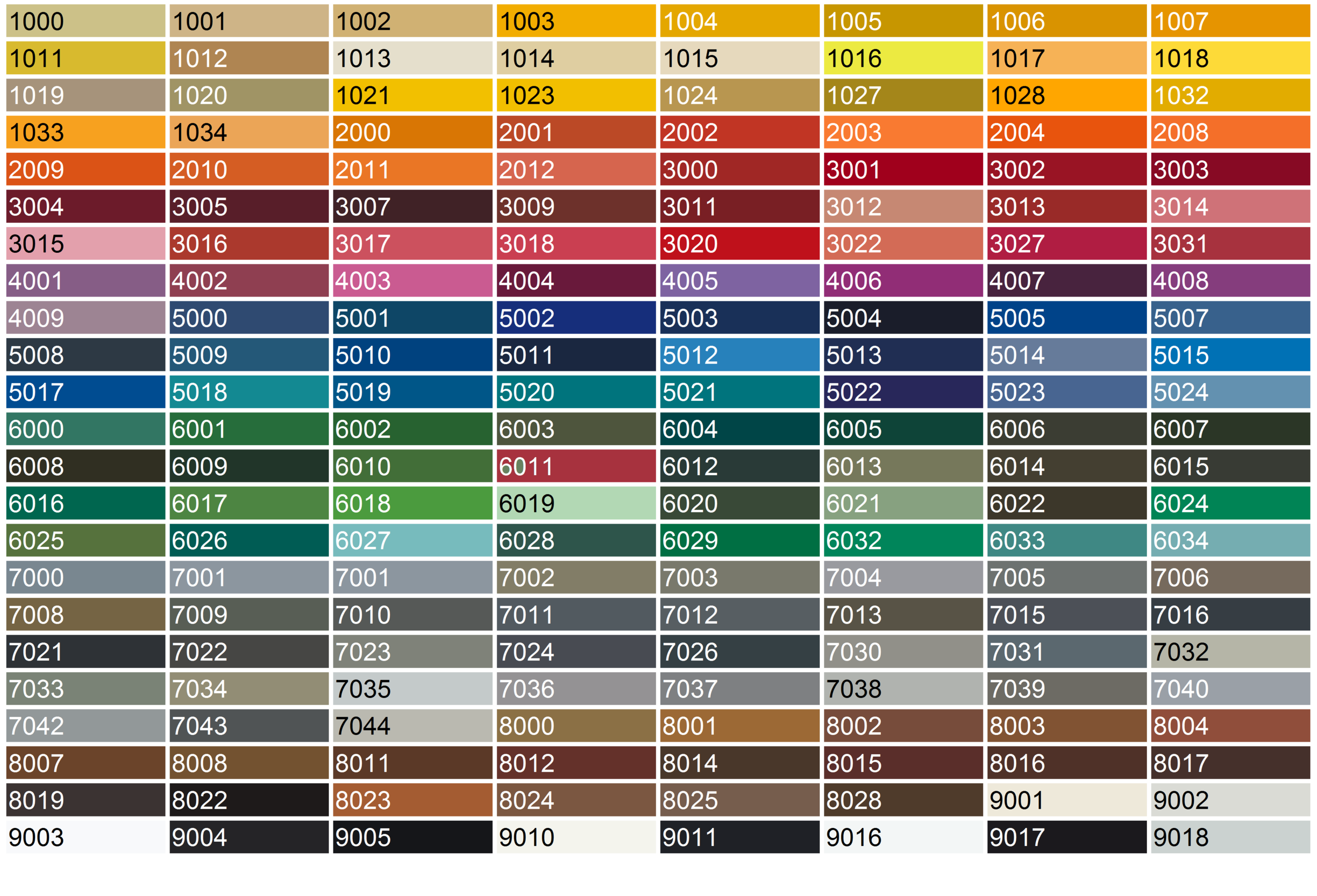 RAL Chart of Colours