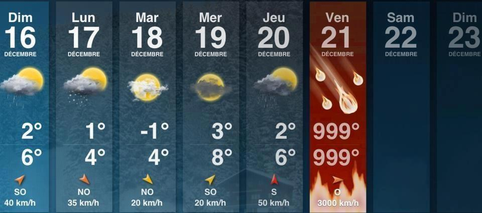 WeatherForcast-21-12-2012-EndOfDays.jpg