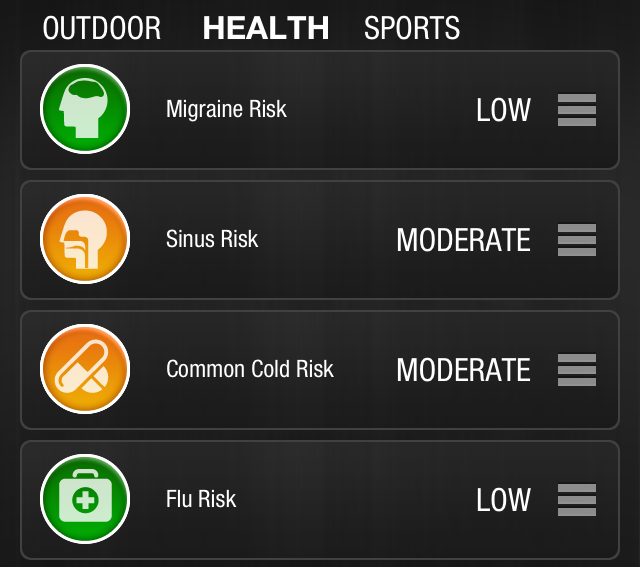 Accuweather App Migraine Risk.PNG