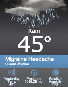 Today's Headache Forecast.png