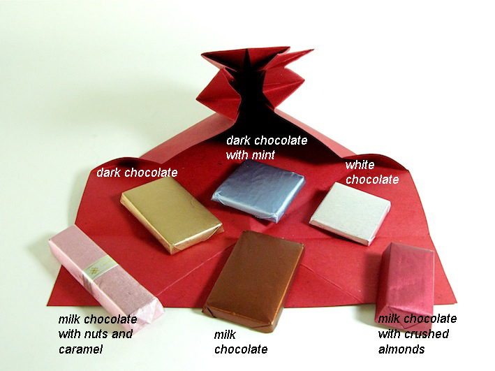 chocolate types.jpg