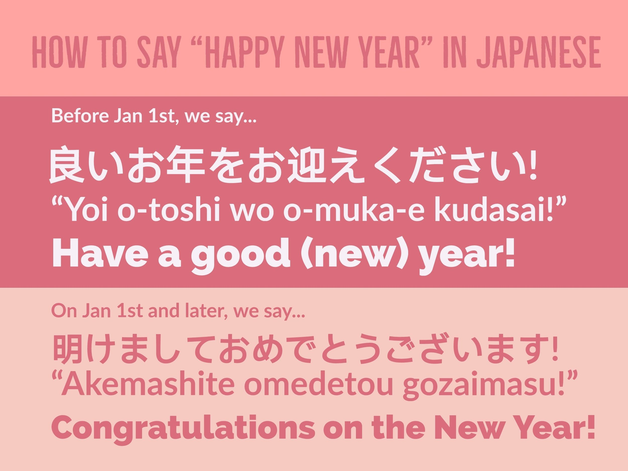 "How to say ""Happy New Year"" in Japanese."
