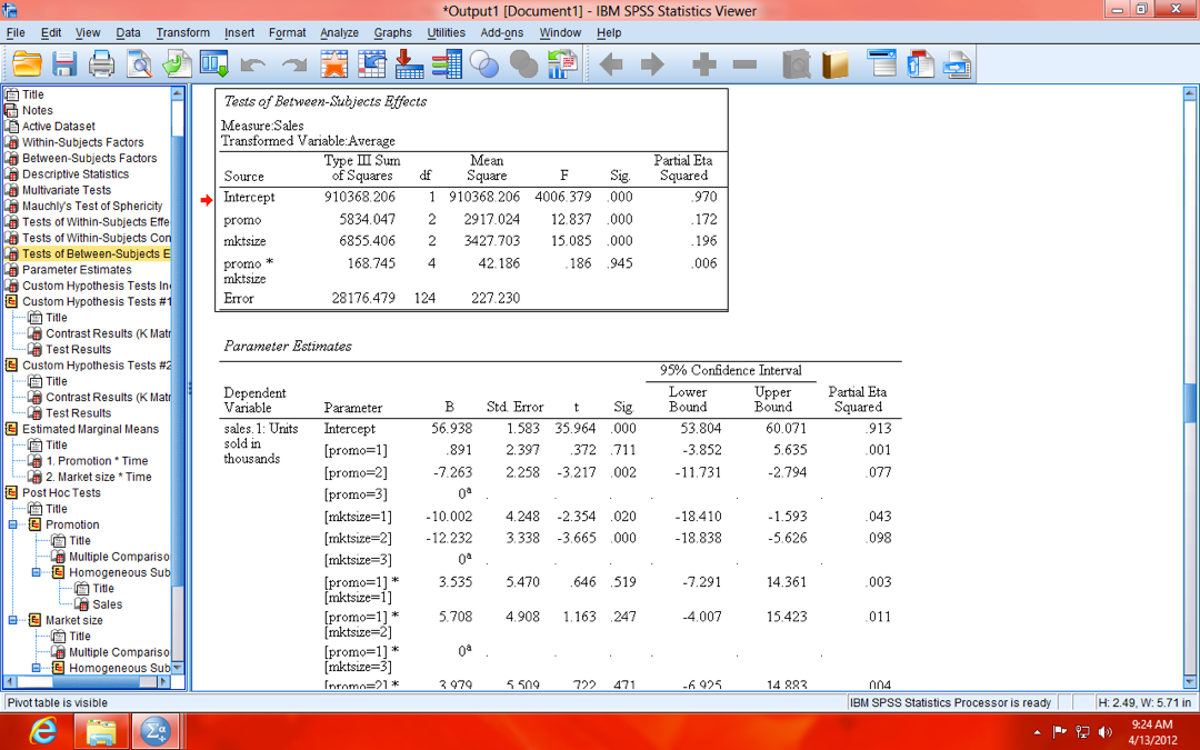 SPSS Repeated Measures MANCOVA Between-Subjects Table Image