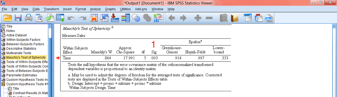 SPSS Repeated Measures MANCOVA Mauchly's Table Image