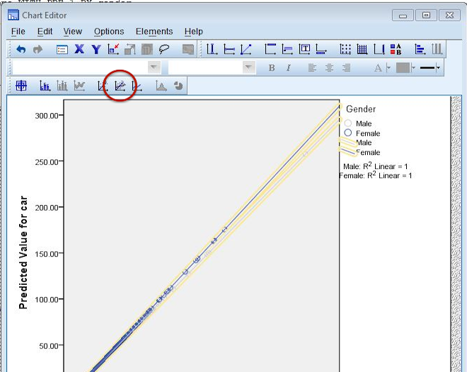 """To add the trend/fit lines, click on the""""At Fit Line at Subgroups"""" button (circled in red above)."""