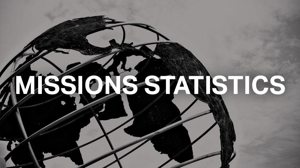 globalstatistics.png