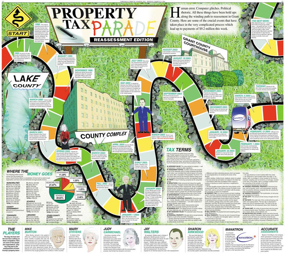 PropertyTaxGame.jpg