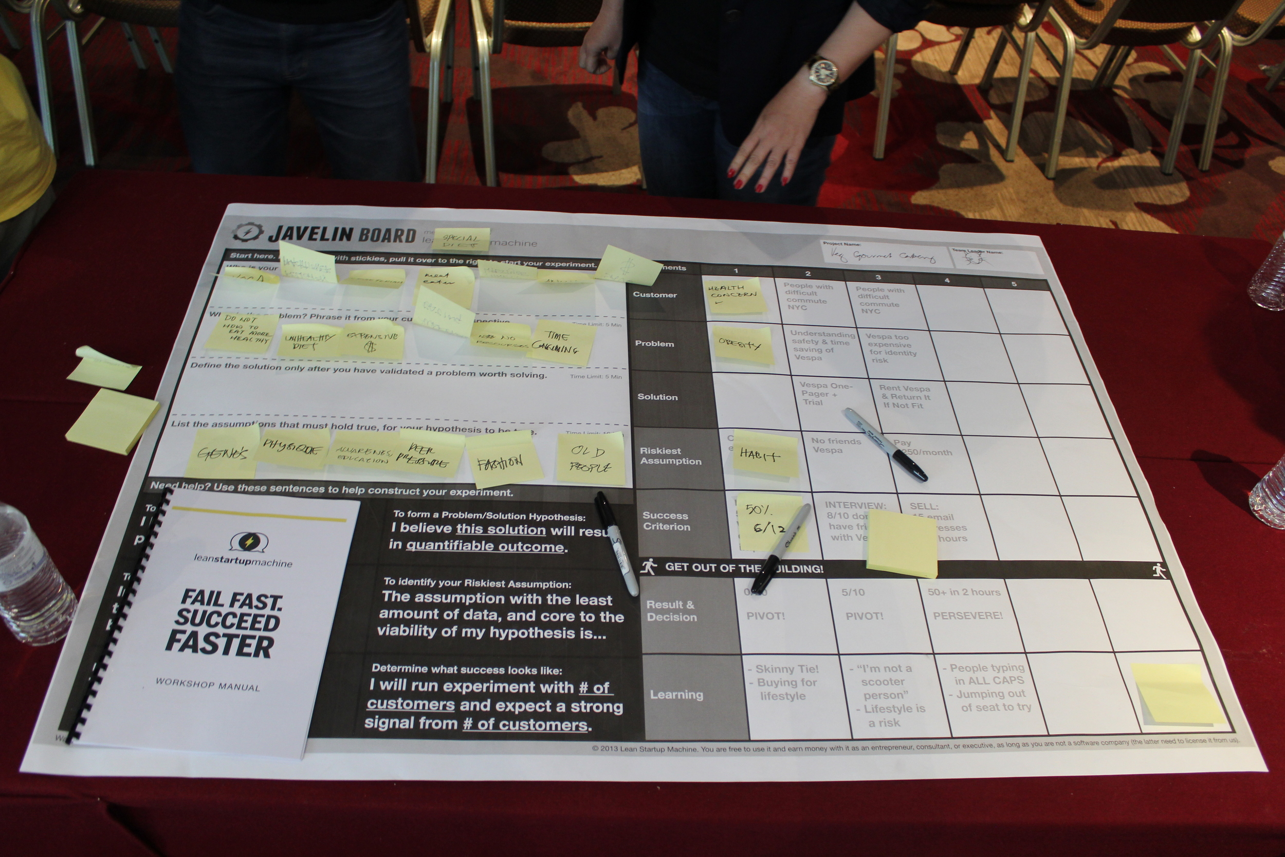 Each team is given a Javelin Board to conduct customer validation experiments
