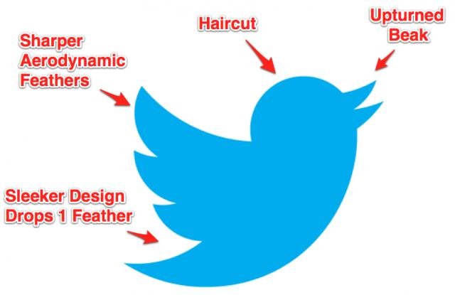 Twitter's Bird Lost Some Weight