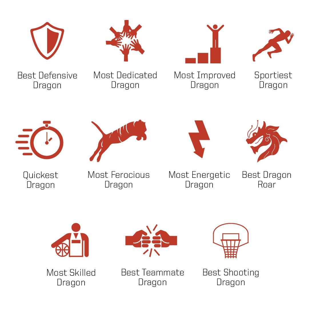Trophy categories