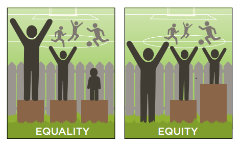 Equality ≠ Equity
