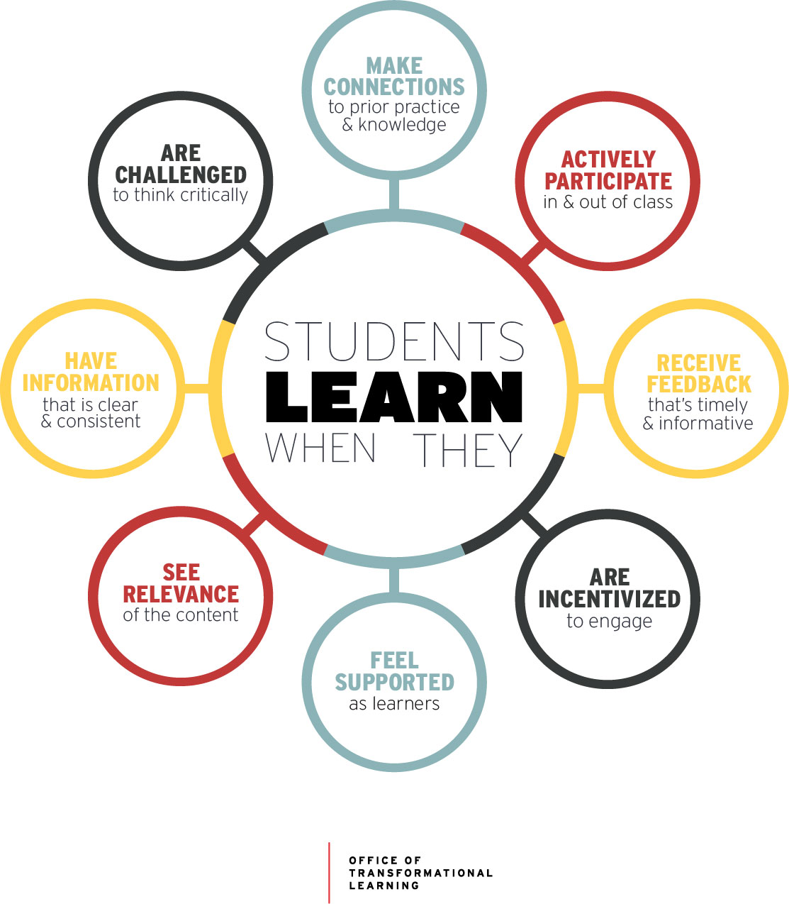Design For Learning crop.jpg