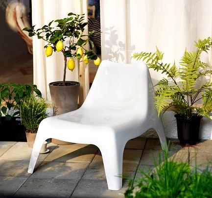 Image source:  Ikea