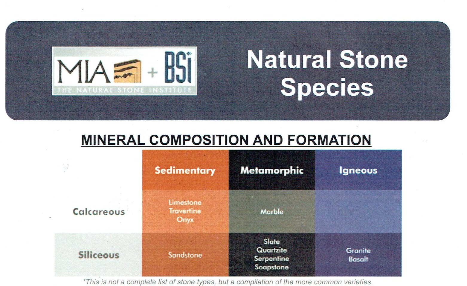 natural stone species