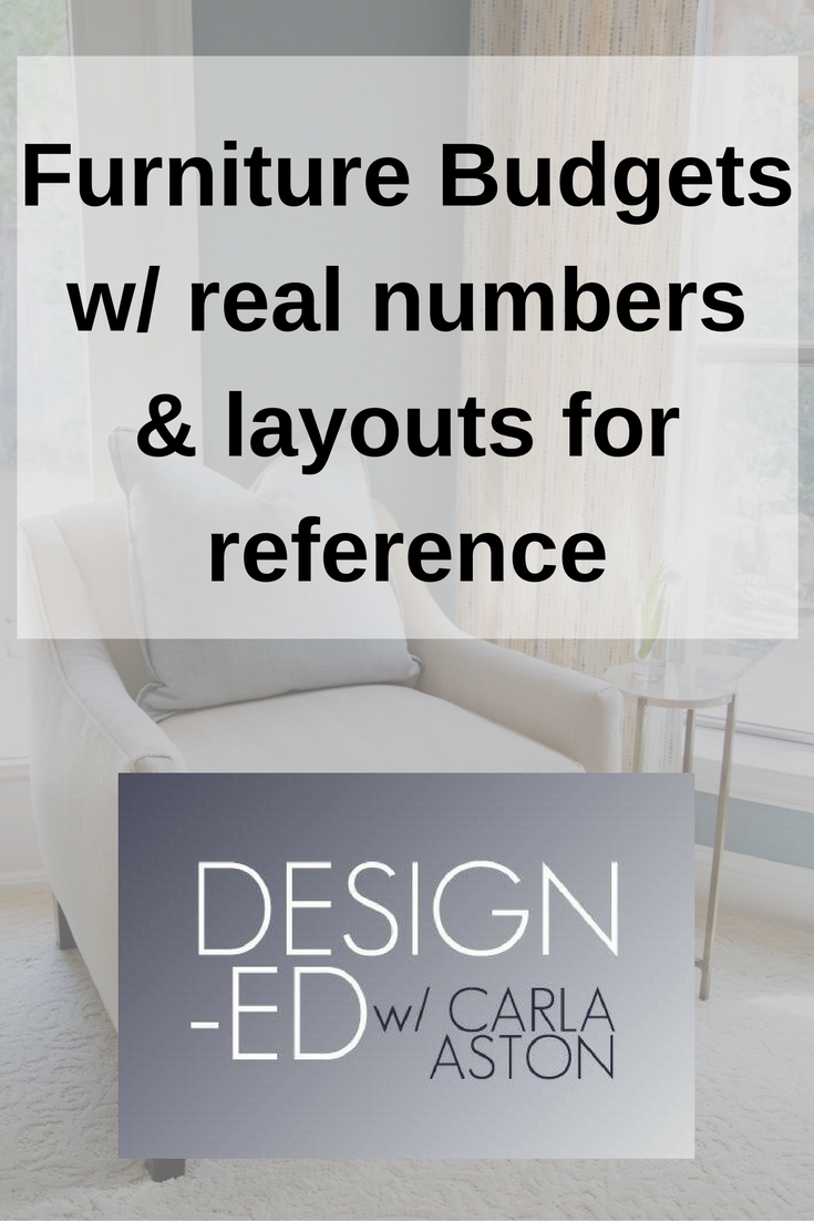 Furniture Budgets with floor plans, real numbers, and itemized prices..jpg